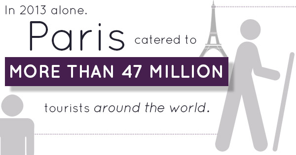 haven in Paris